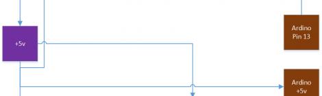 Programming an Adafruit LED matrix